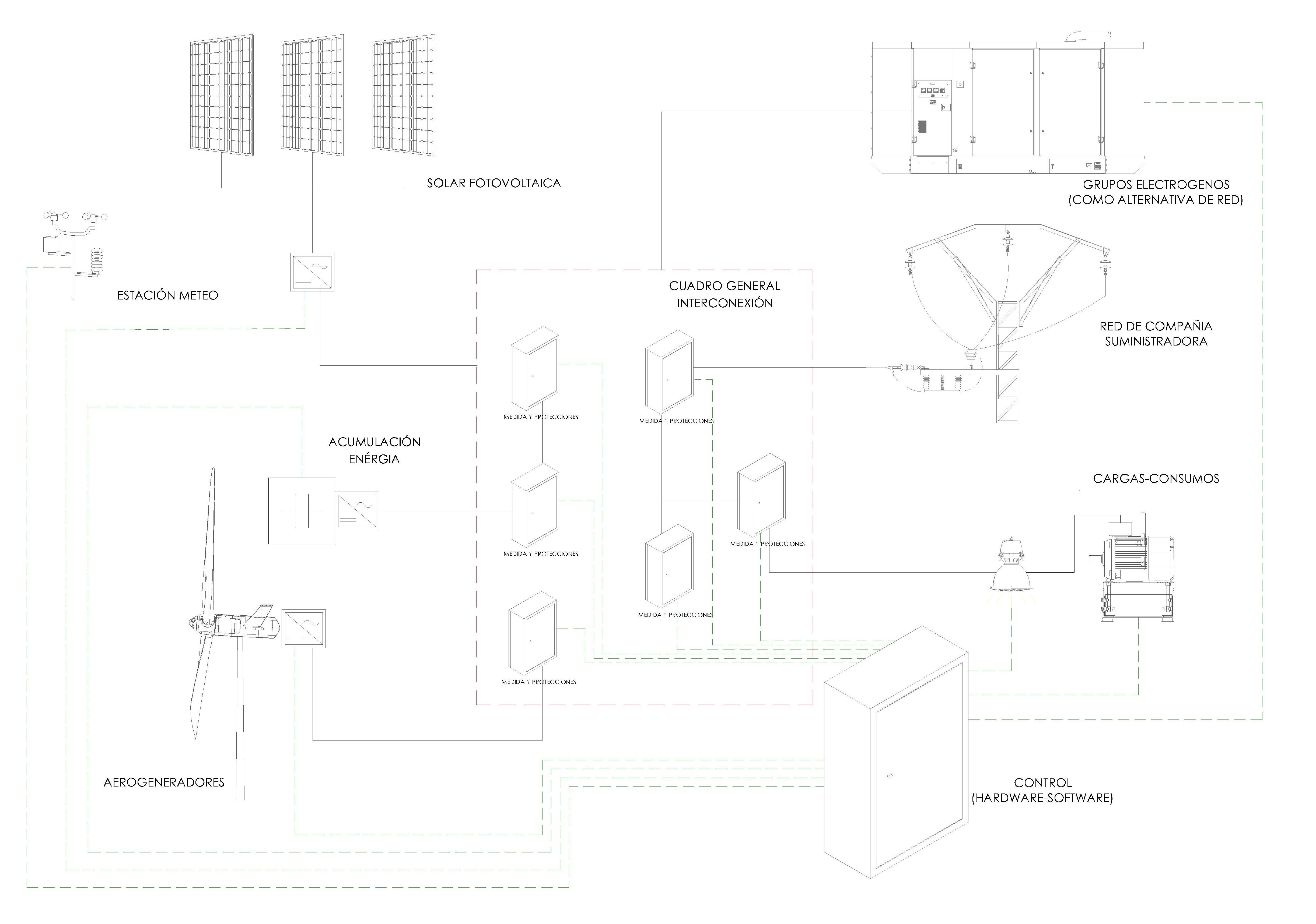 Esquema_instalacion