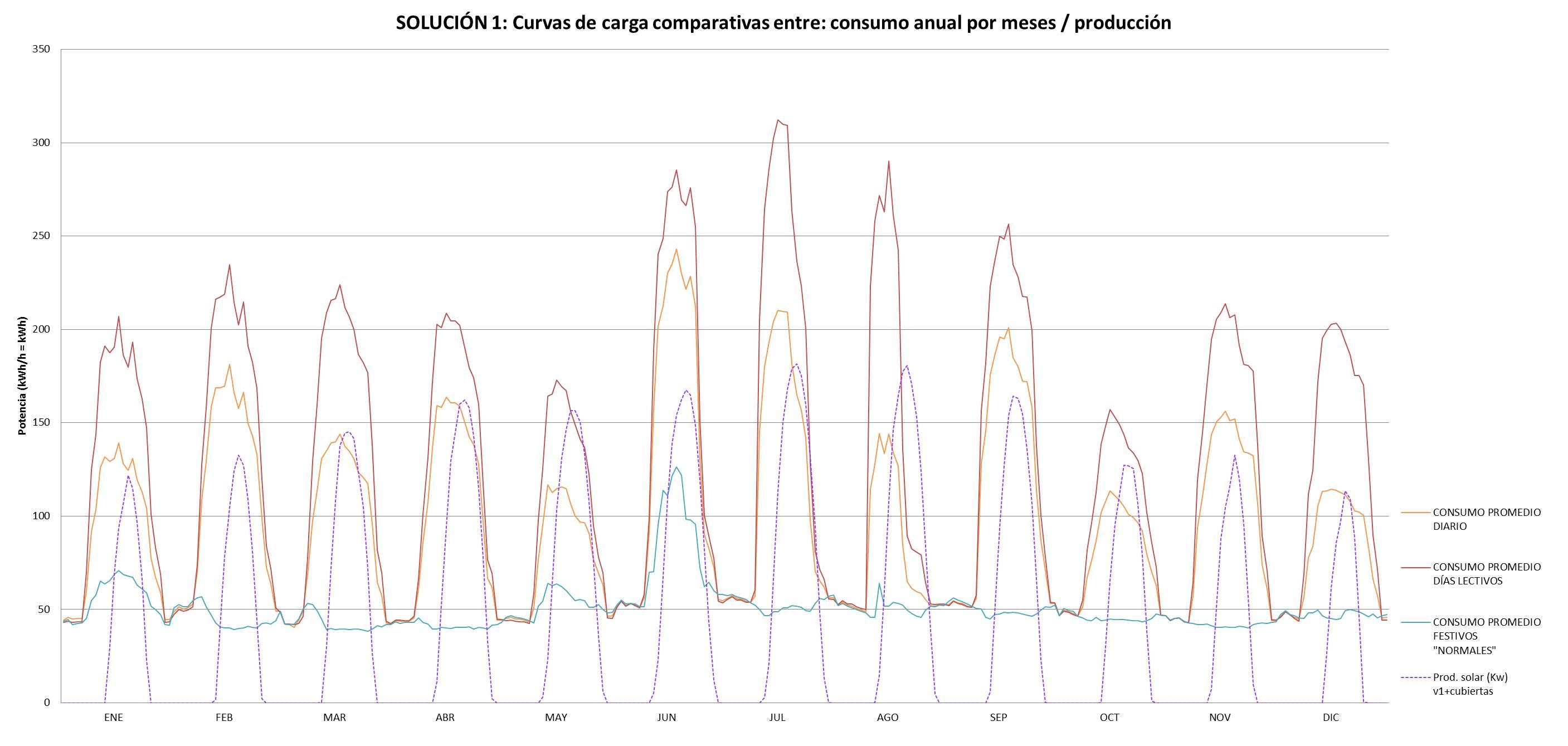 Grafica_2_ejemplo_comparativa